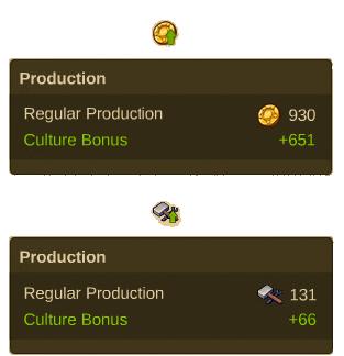 Culture Bonus icons.png